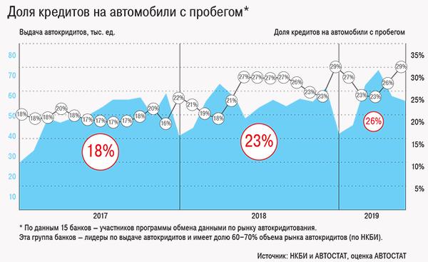 мол булак погашение кредита в москве