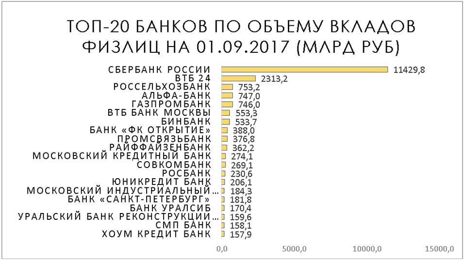 хоум кредит московская спб микрозайм без отказа украина