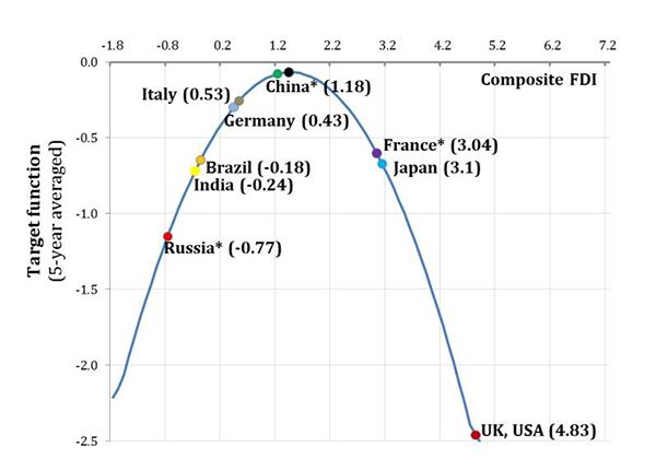 Источник: Центр макроэкономического анализа и краткосрочного прогнозирования
