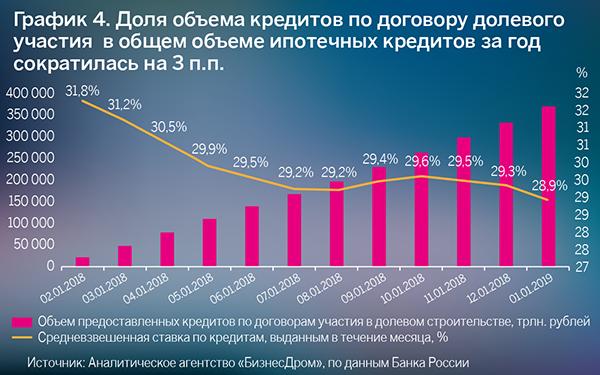 банк славянский кредит часы работы