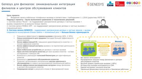 Омниканальная интеграция филиалов и центров обслуживания клиентов