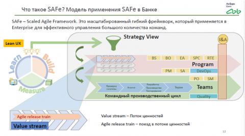 Модель применения SAFe в банке