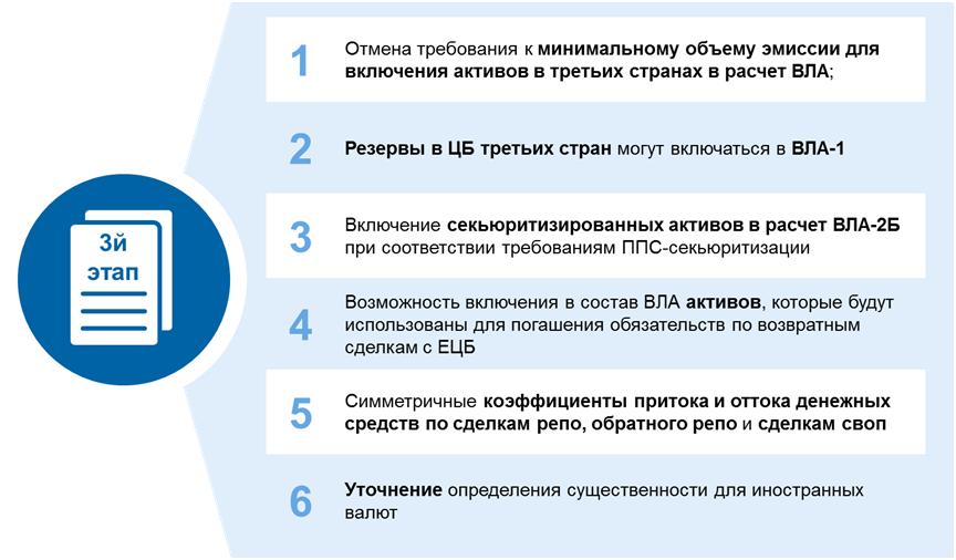 Обзор основных изменений в LCR