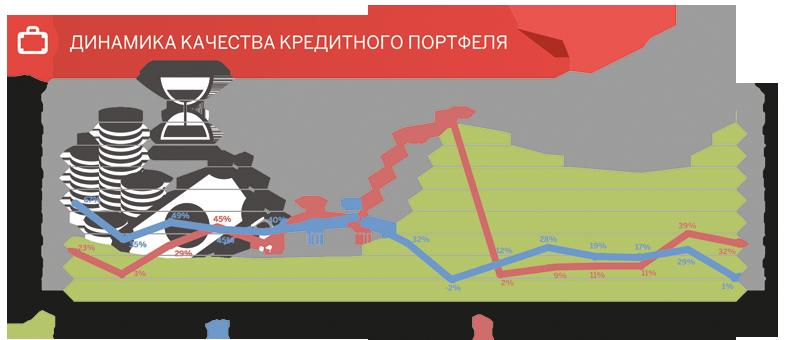 Закон о выборах губернатора нижегородской области